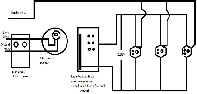 y plan biflow wiring diagram pinout diagrams wiring